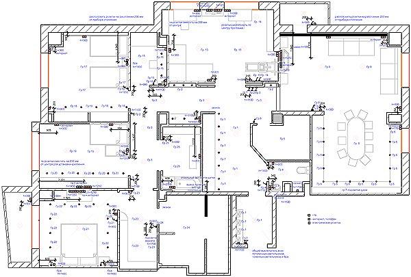 Цена проект дизайна квартиры